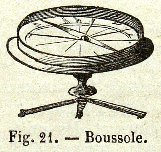 """Gravure d'une boussole en noire et blanc, avec pour légende """"Fig.21 - Boussole."""""""